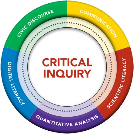 Critical Inquiry Image